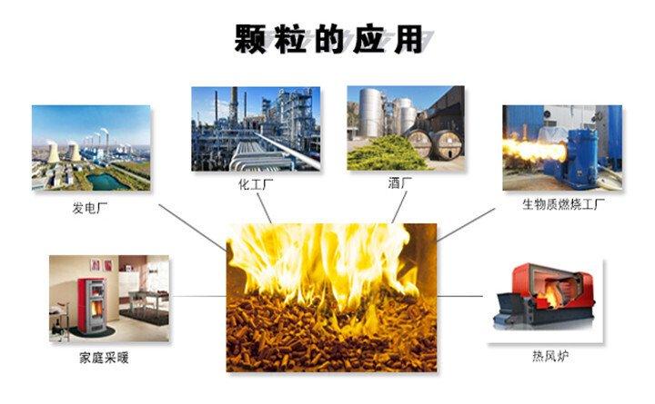 清洁环保,生物质颗粒燃料是一种天然生物质颗粒燃料,可替代城市燃气,含水率较低,助燃空气容易调节,燃烧热效率高。